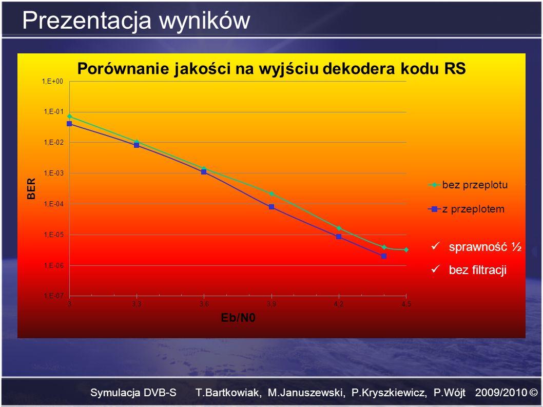 Prezentacja wyników sprawność ½ bez filtracji