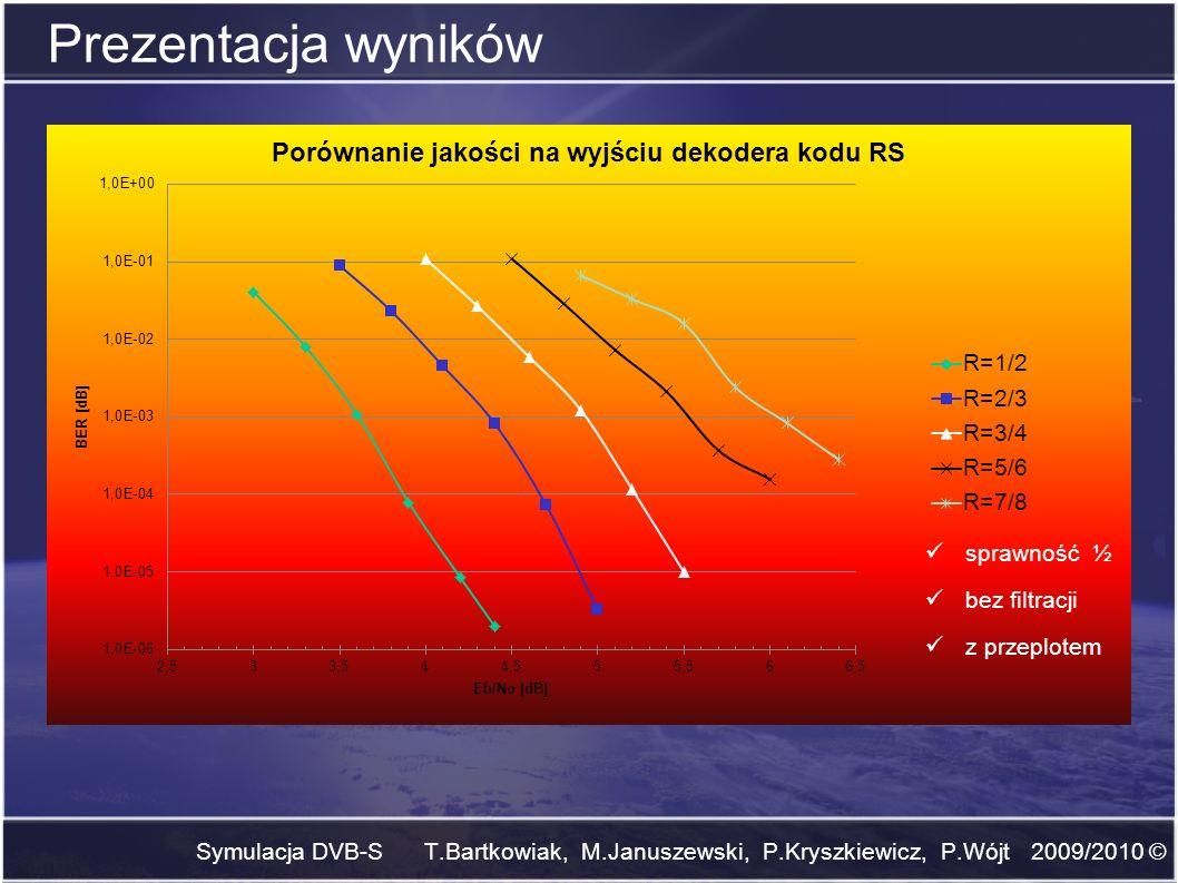 Prezentacja wyników Symulacja DVB-S T.Bartkowiak, M.Januszewski, P.Kryszkiewicz, P.Wójt 2009/2010 ©