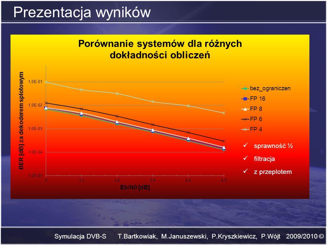 Prezentacja wyników sprawność ½ filtracja z przeplotem