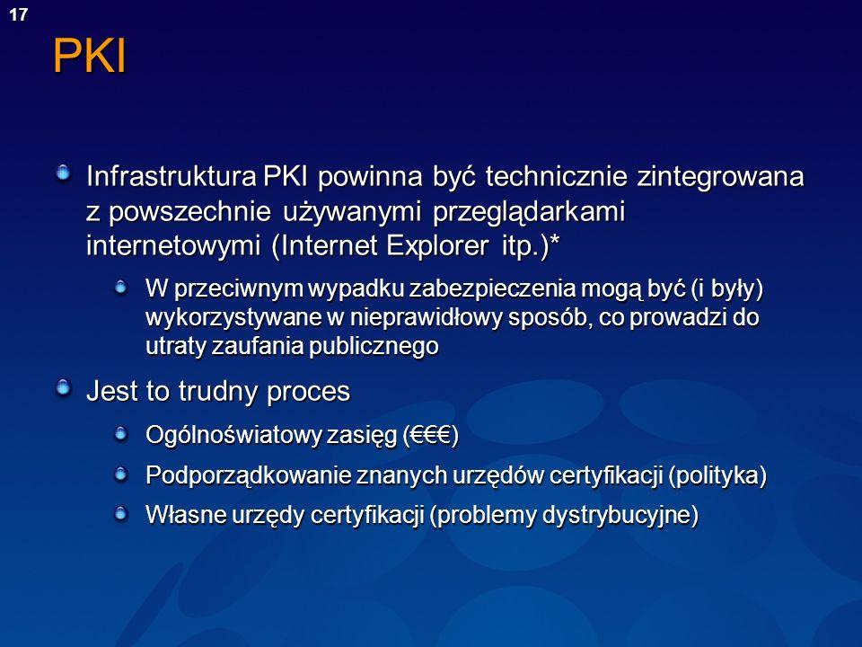 PKI Infrastruktura PKI powinna być technicznie zintegrowana z powszechnie używanymi przeglądarkami internetowymi (Internet Explorer itp.)*
