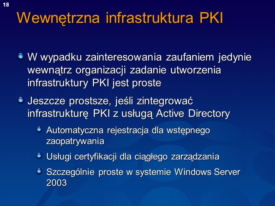 Wewnętrzna infrastruktura PKI