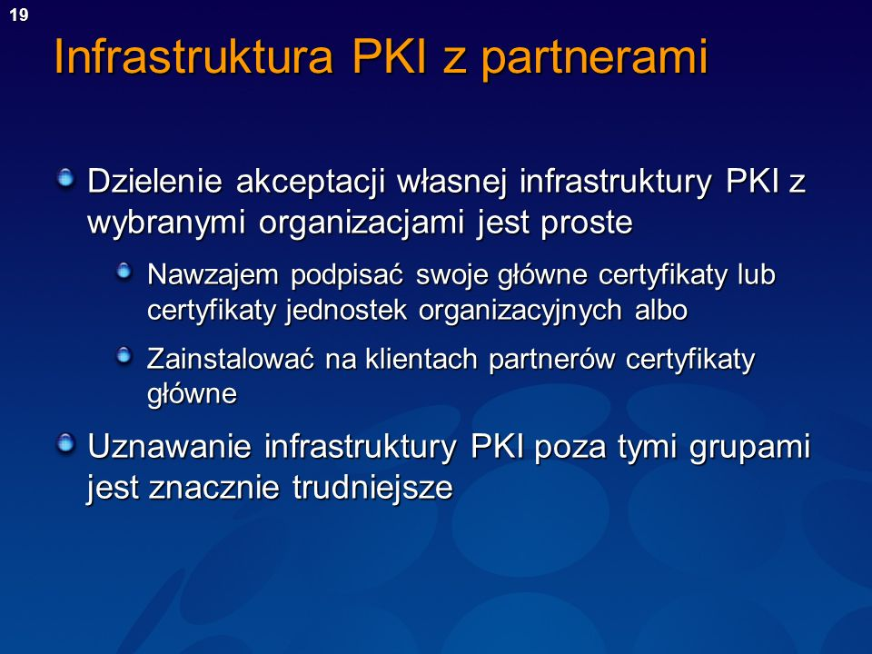 Infrastruktura PKI z partnerami