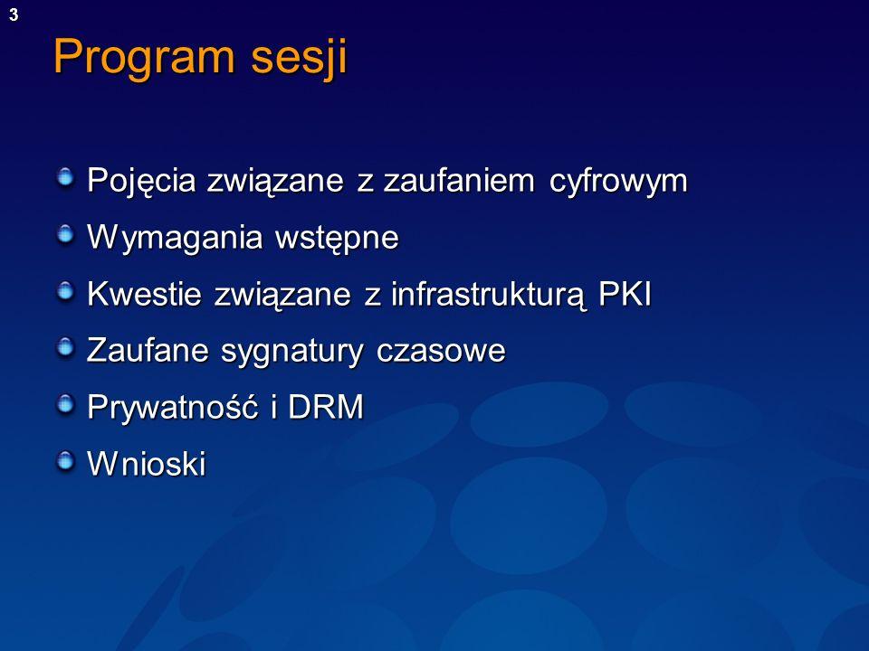 Program sesji Pojęcia związane z zaufaniem cyfrowym Wymagania wstępne