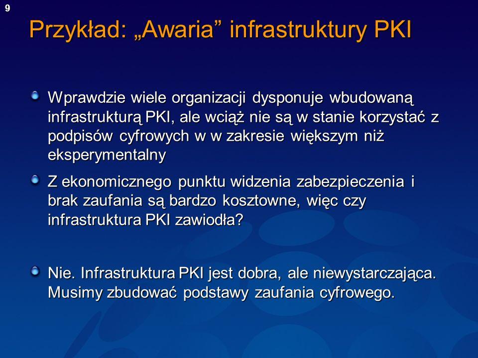 """Przykład: """"Awaria infrastruktury PKI"""