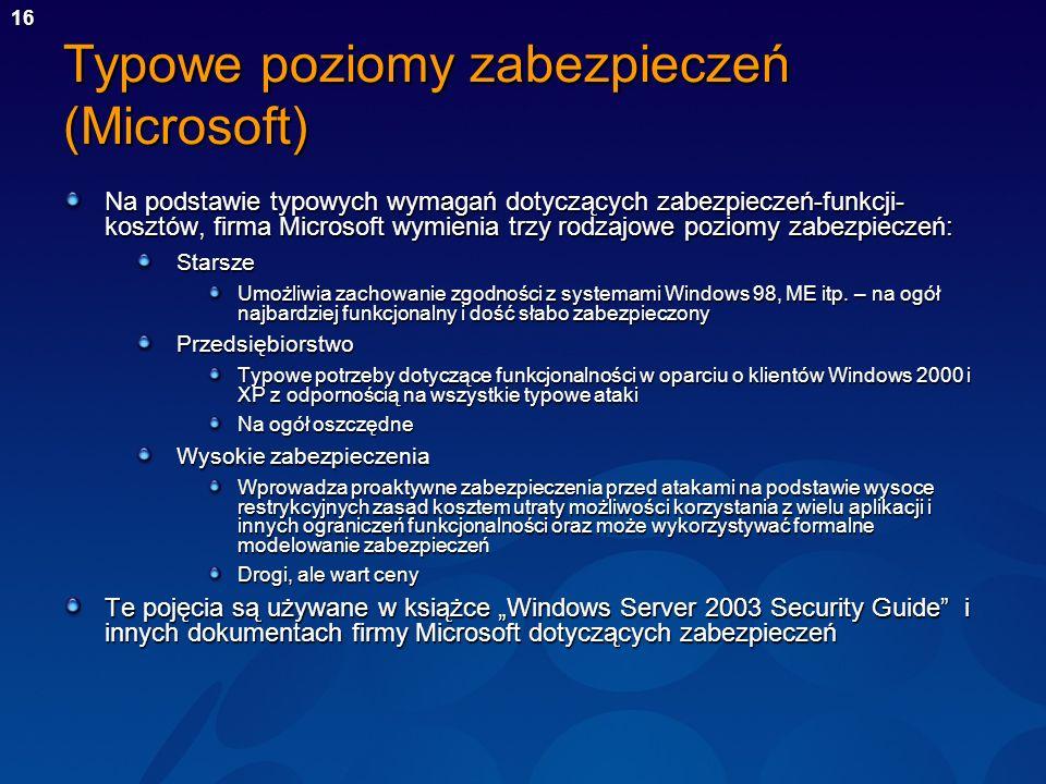 Typowe poziomy zabezpieczeń (Microsoft)