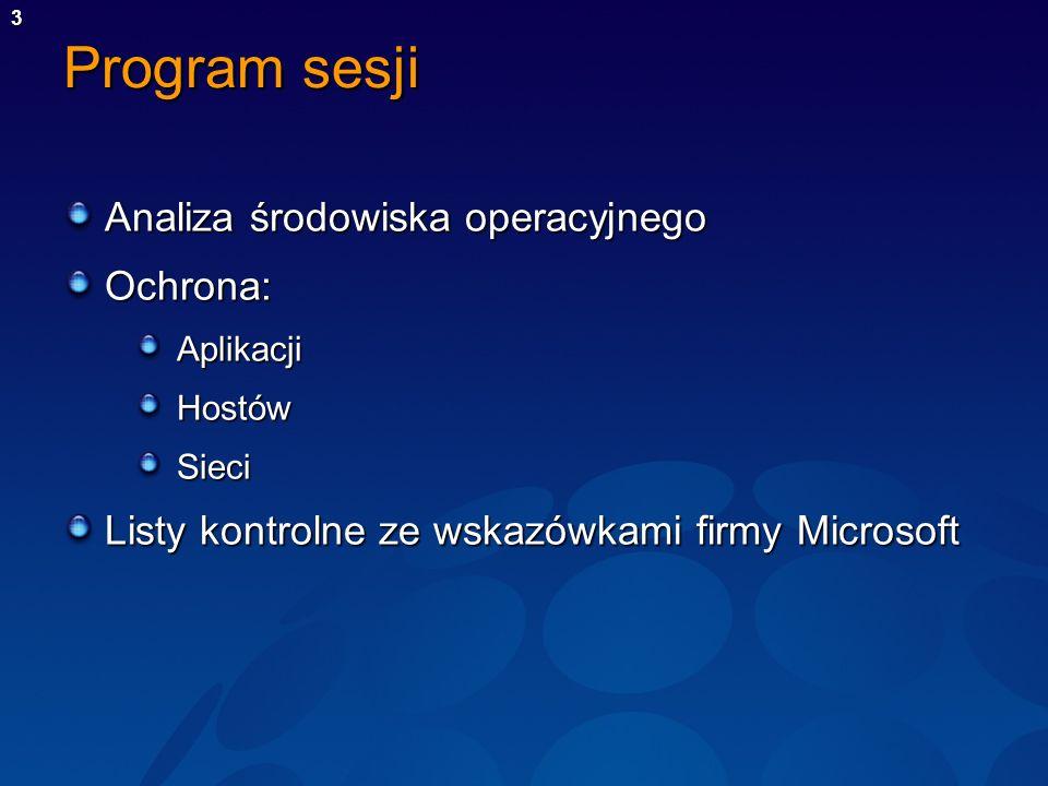 Program sesji Analiza środowiska operacyjnego Ochrona: