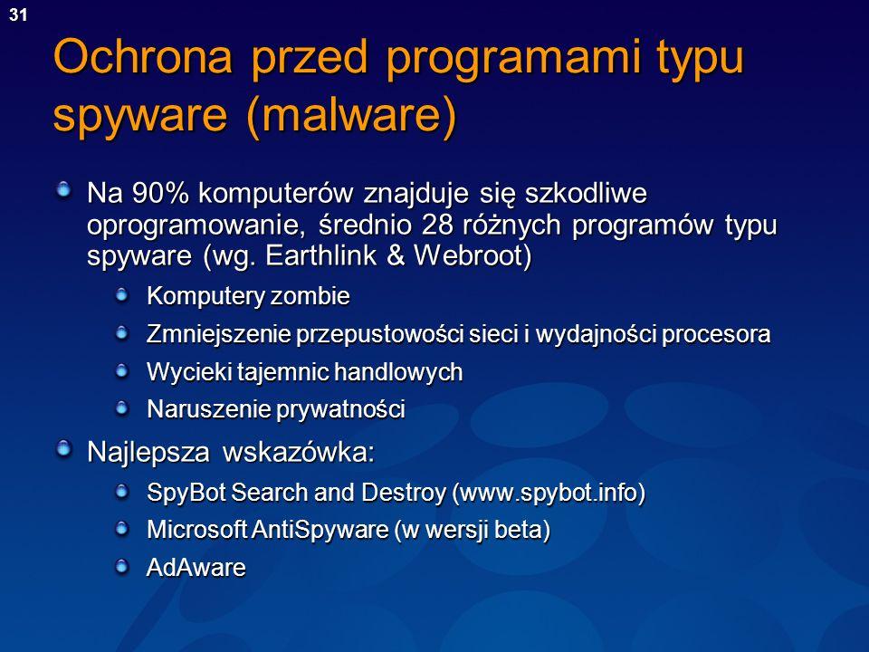 Ochrona przed programami typu spyware (malware)