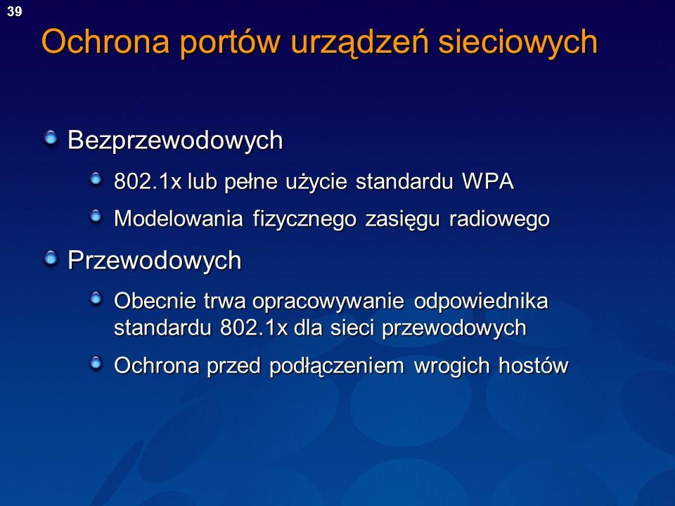 Ochrona portów urządzeń sieciowych