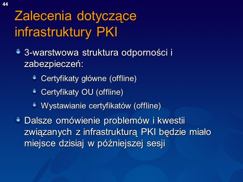 Zalecenia dotyczące infrastruktury PKI