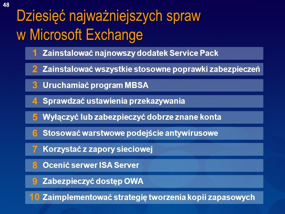 Dziesięć najważniejszych spraw w Microsoft Exchange