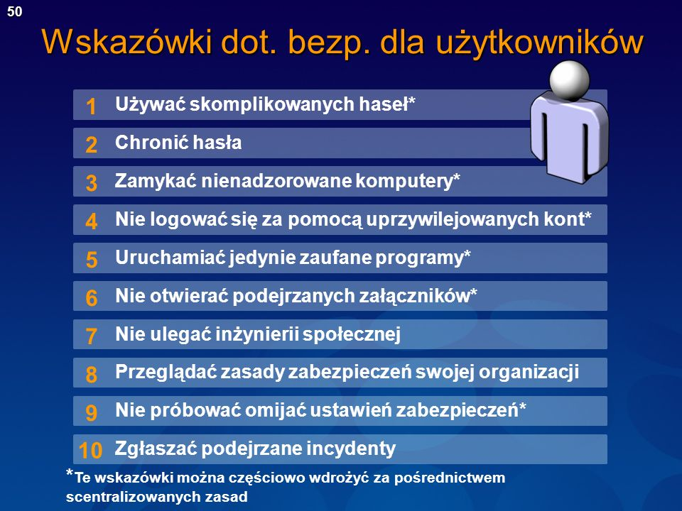 Wskazówki dot. bezp. dla użytkowników