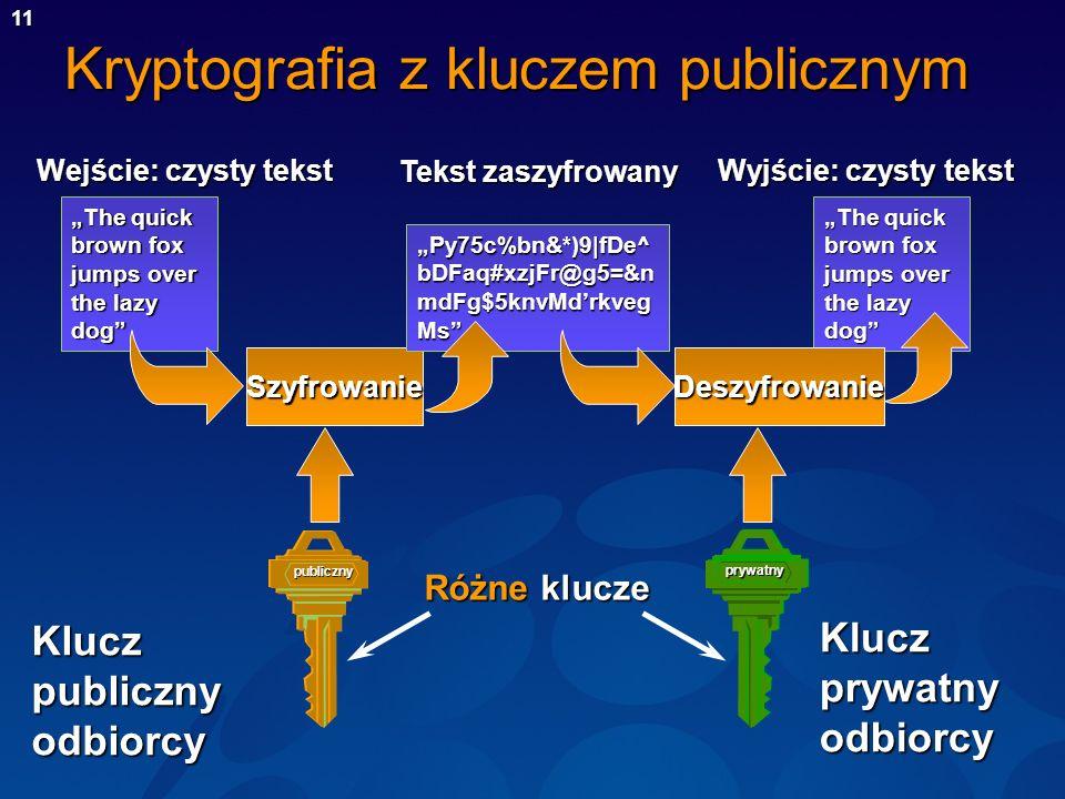 Kryptografia z kluczem publicznym