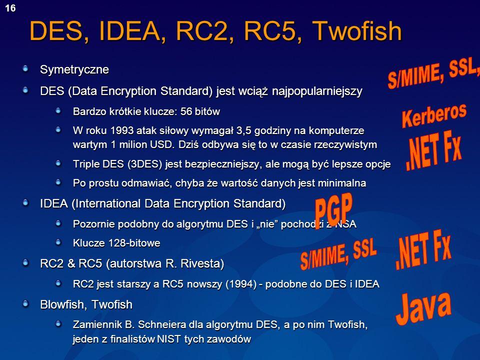 DES, IDEA, RC2, RC5, Twofish S/MIME, SSL, Kerberos .NET Fx PGP .NET Fx
