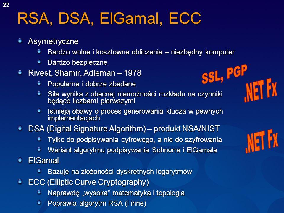 RSA, DSA, ElGamal, ECC SSL, PGP .NET Fx .NET Fx Asymetryczne