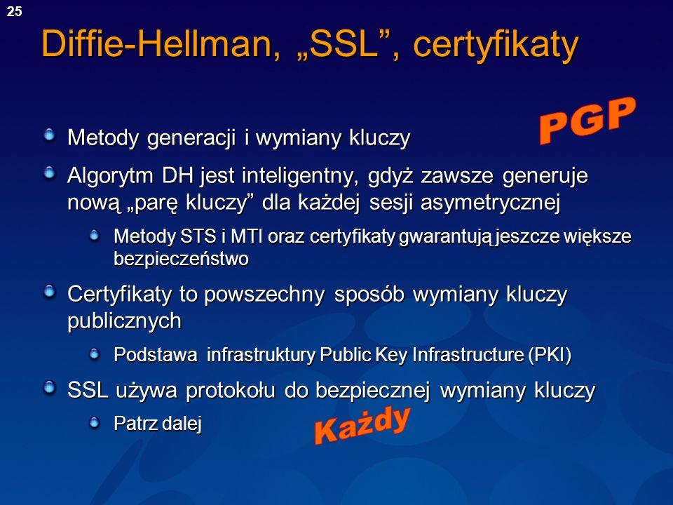"Diffie-Hellman, ""SSL , certyfikaty"