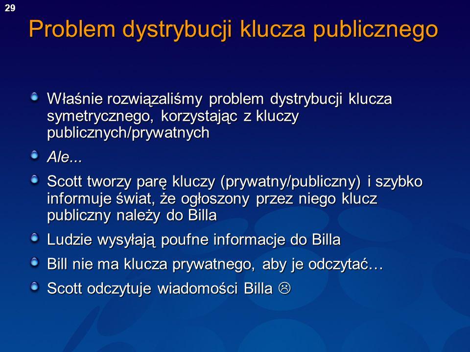 Problem dystrybucji klucza publicznego