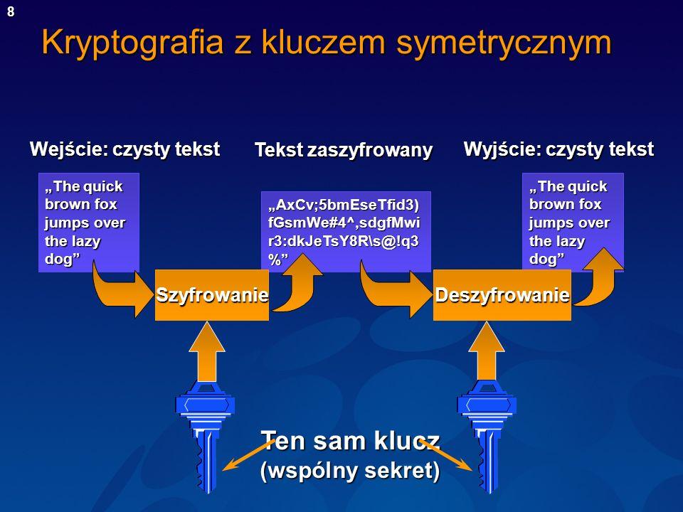 Kryptografia z kluczem symetrycznym