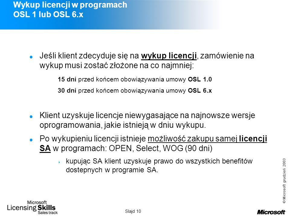 Wykup licencji w programach OSL 1 lub OSL 6.x