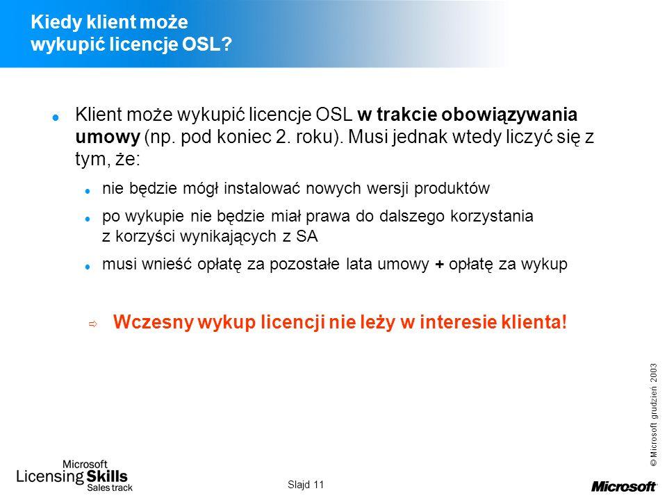 Kiedy klient może wykupić licencje OSL