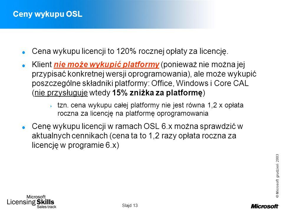 Cena wykupu licencji to 120% rocznej opłaty za licencję.