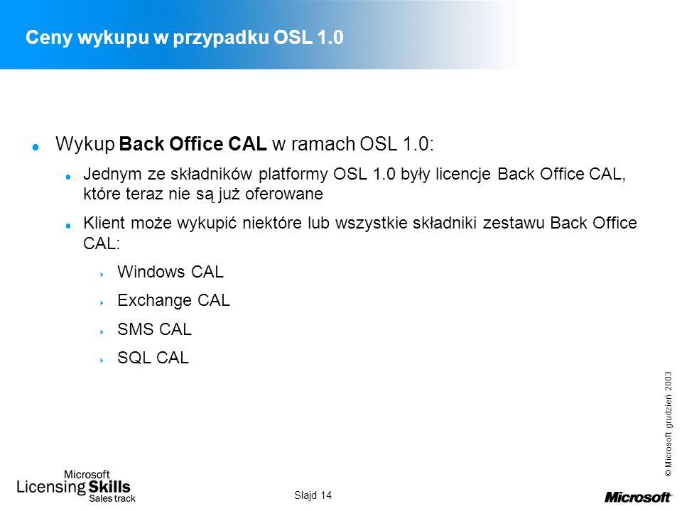 Ceny wykupu w przypadku OSL 1.0