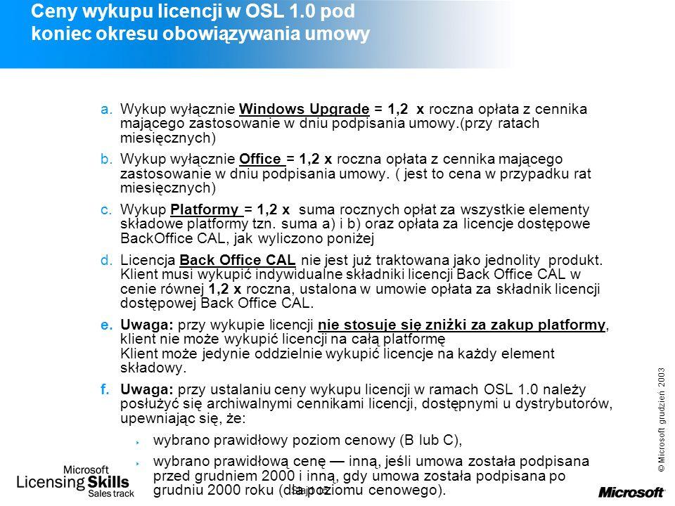 Ceny wykupu licencji w OSL 1.0 pod koniec okresu obowiązywania umowy
