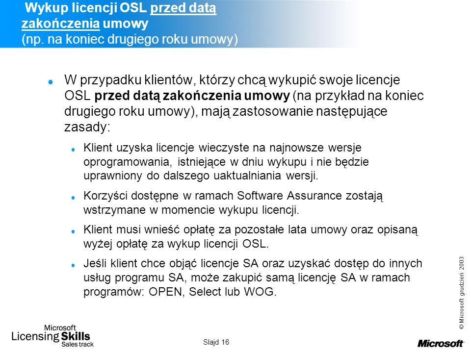 Wykup licencji OSL przed datą zakończenia umowy (np