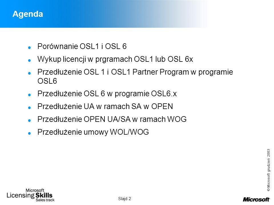 Agenda Porównanie OSL1 i OSL 6