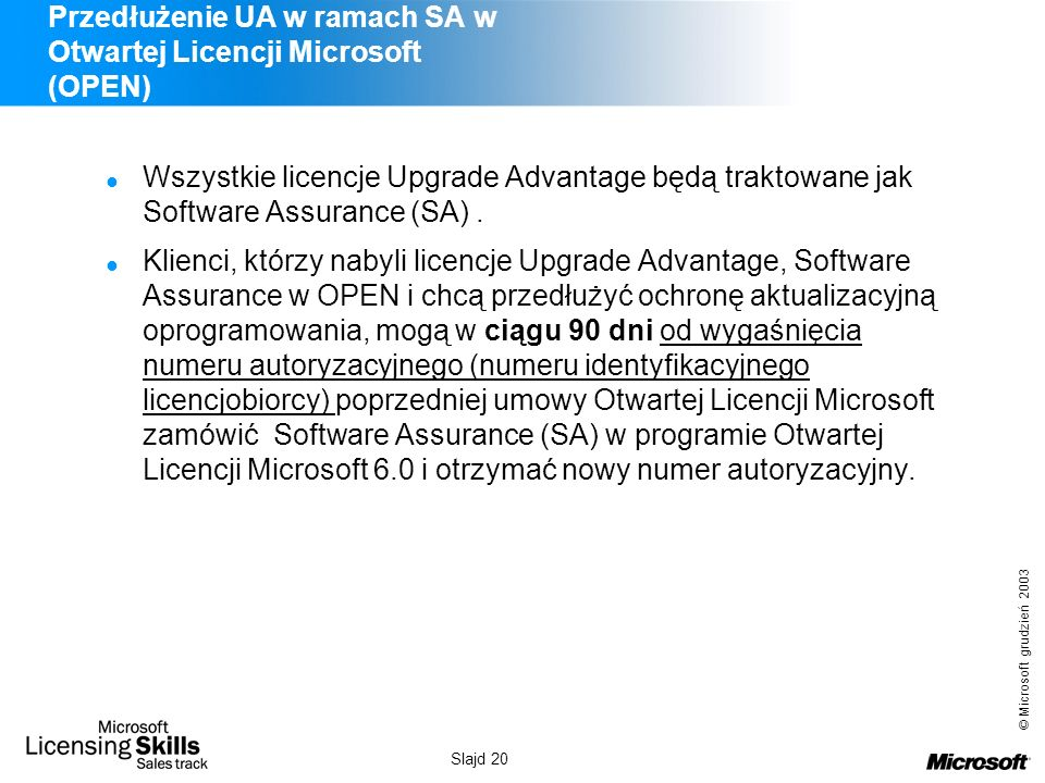 Przedłużenie UA w ramach SA w Otwartej Licencji Microsoft (OPEN)