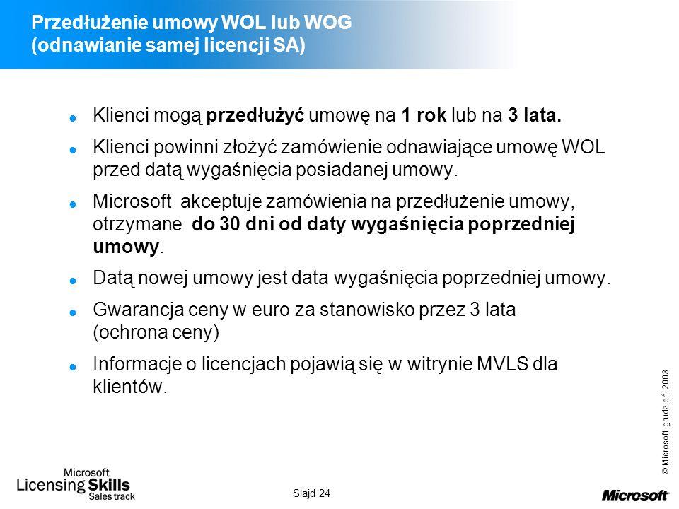 Przedłużenie umowy WOL lub WOG (odnawianie samej licencji SA)