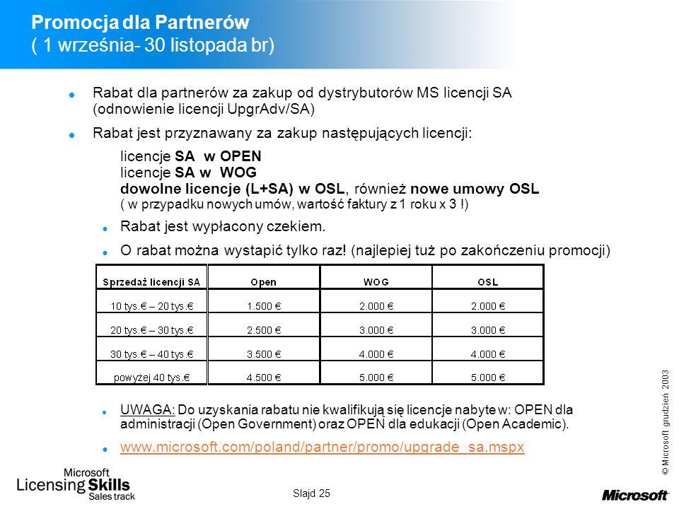 Promocja dla Partnerów ( 1 września- 30 listopada br)