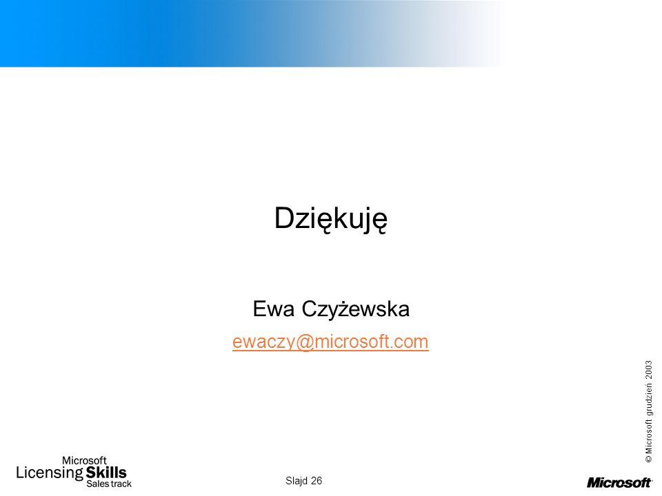 Dziękuję Ewa Czyżewska ewaczy@microsoft.com