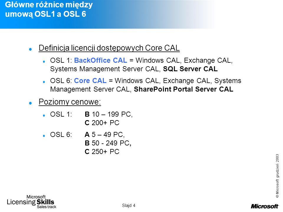 Główne różnice między umową OSL1 a OSL 6