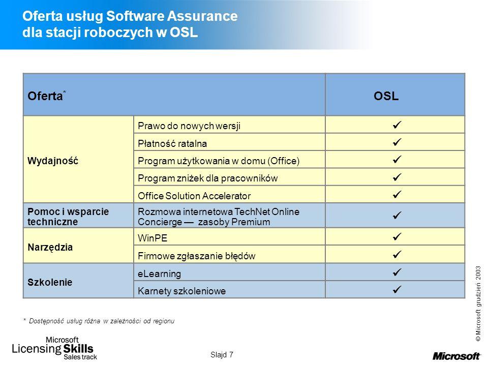 Oferta usług Software Assurance dla stacji roboczych w OSL