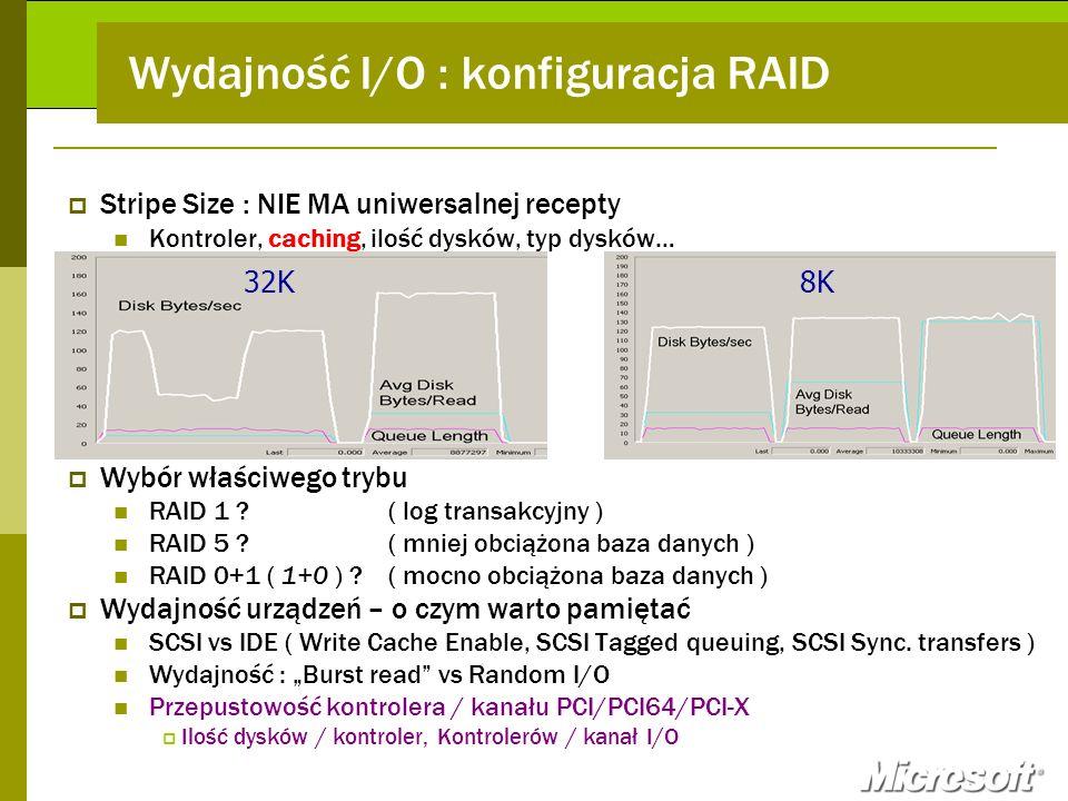 Wydajność I/O : konfiguracja RAID