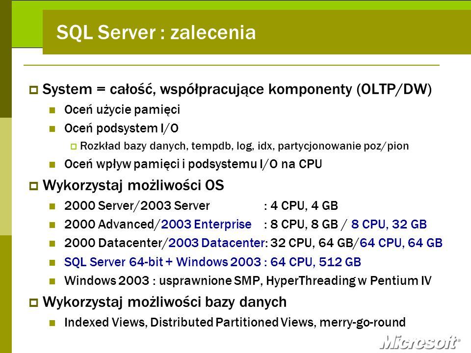 SQL Server : zalecenia System = całość, współpracujące komponenty (OLTP/DW) Oceń użycie pamięci. Oceń podsystem I/O.