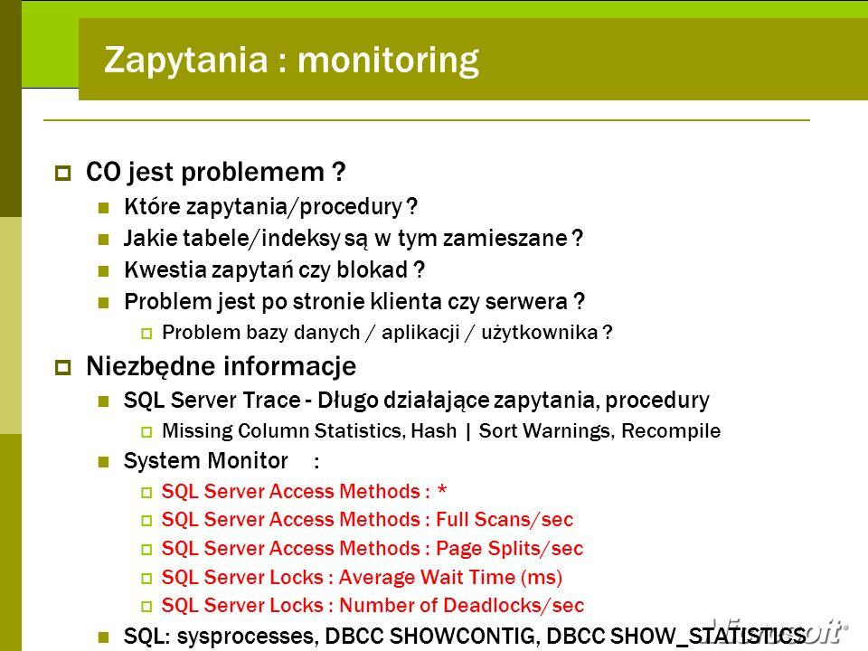 Zapytania : monitoring