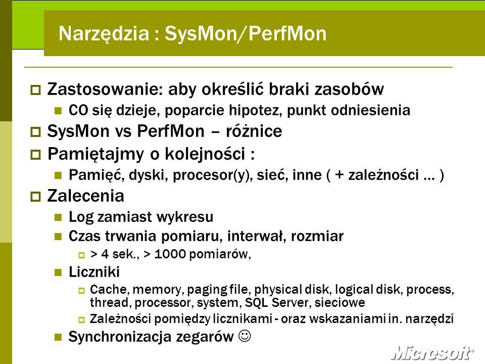 Narzędzia : SysMon/PerfMon