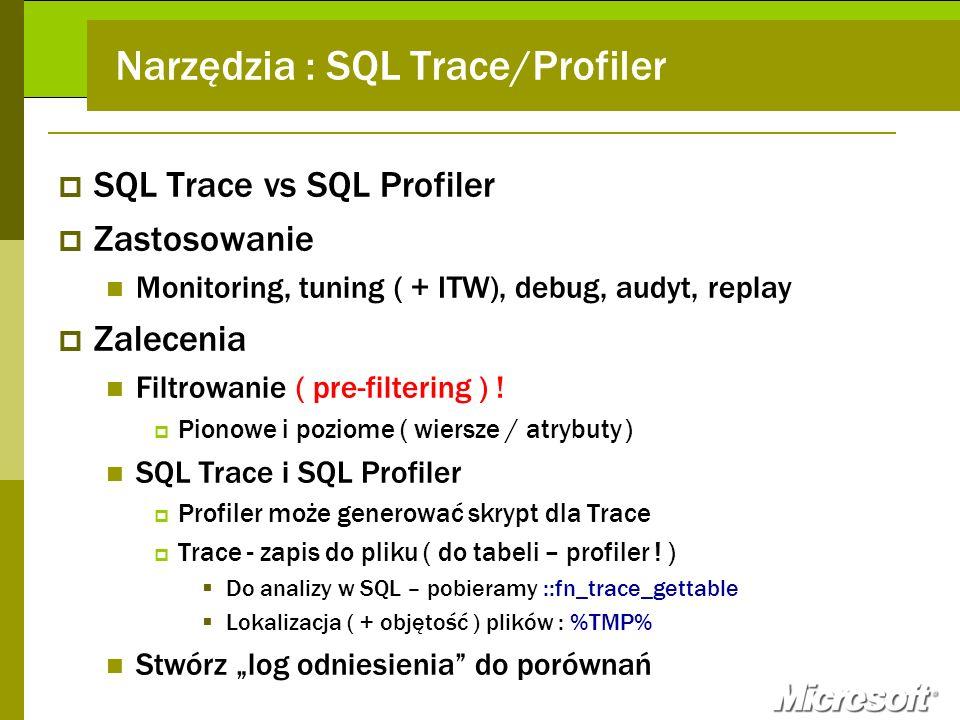 Narzędzia : SQL Trace/Profiler
