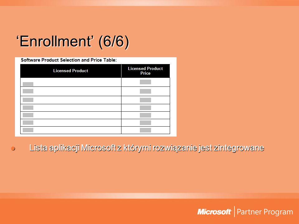 'Enrollment' (6/6) Lista aplikacji Microsoft z którymi rozwiązanie jest zintegrowane