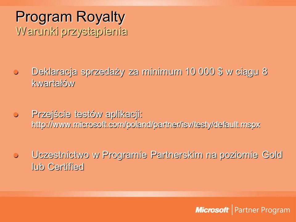 Program Royalty Warunki przystąpienia