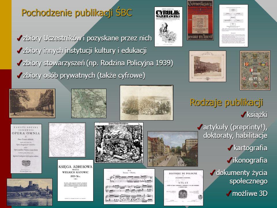 Pochodzenie publikacji ŚBC