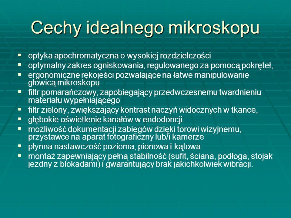 Cechy idealnego mikroskopu