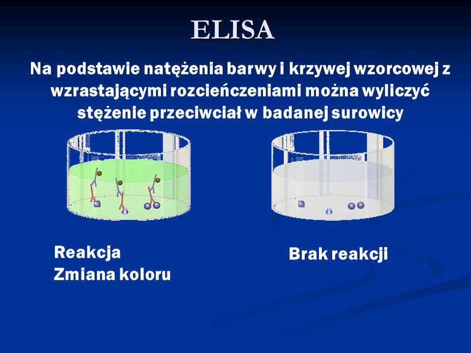 ELISA Na podstawie natężenia barwy i krzywej wzorcowej z wzrastającymi rozcieńczeniami można wyliczyć stężenie przeciwciał w badanej surowicy.