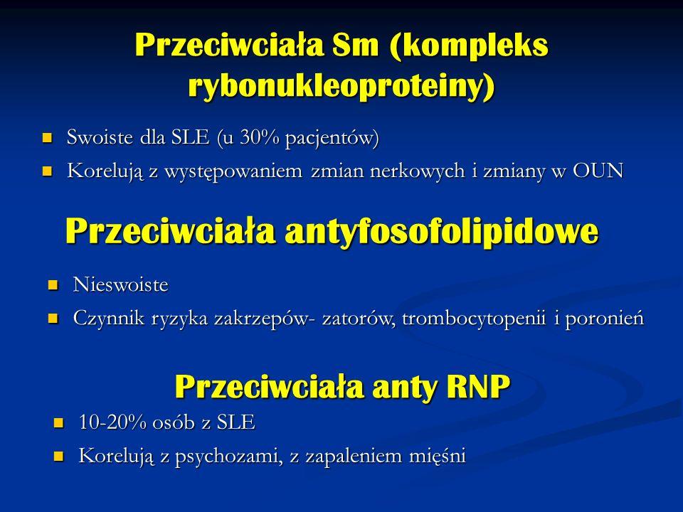 Przeciwciała Sm (kompleks rybonukleoproteiny)