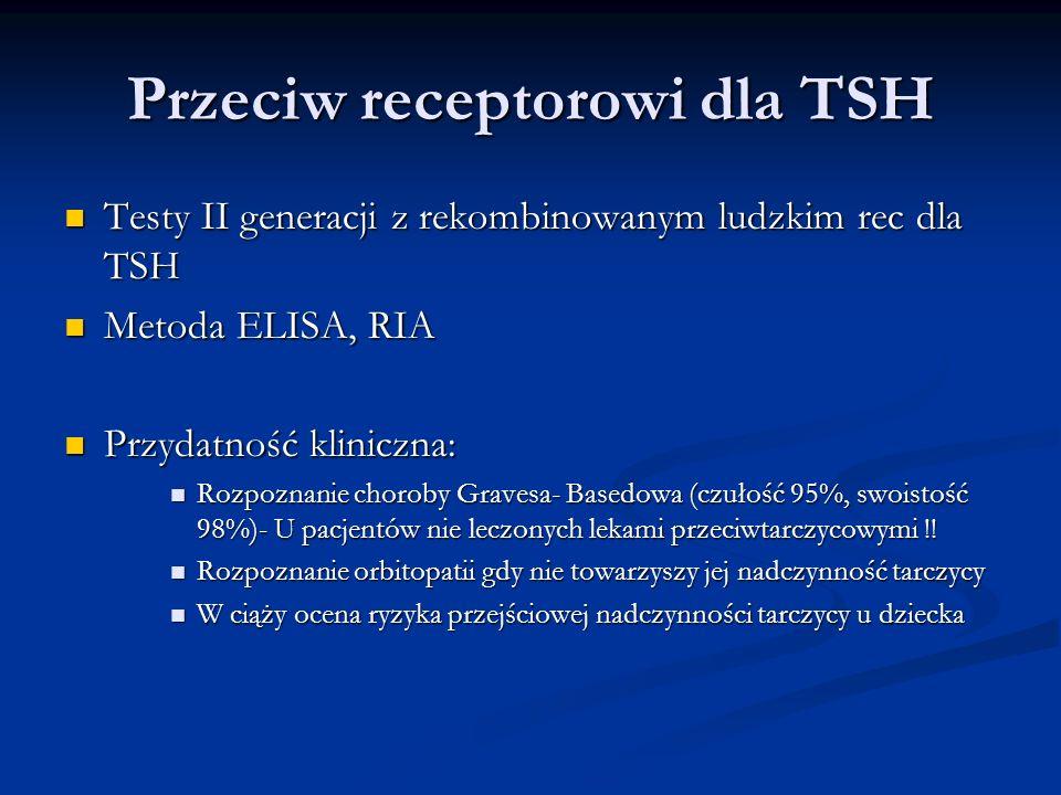 Przeciw receptorowi dla TSH