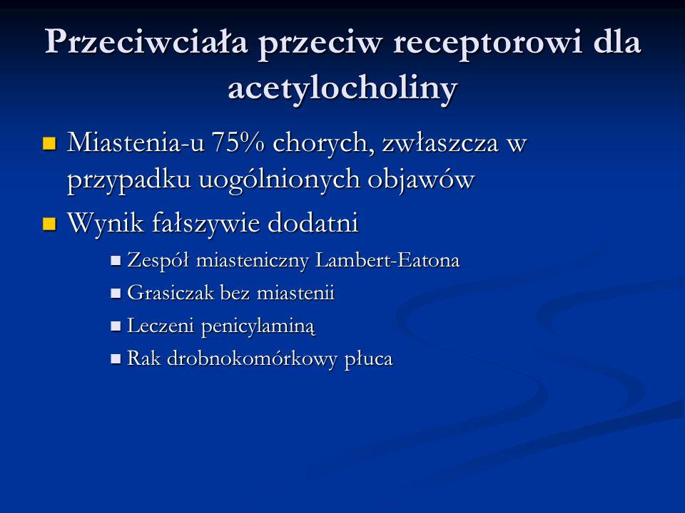 Przeciwciała przeciw receptorowi dla acetylocholiny