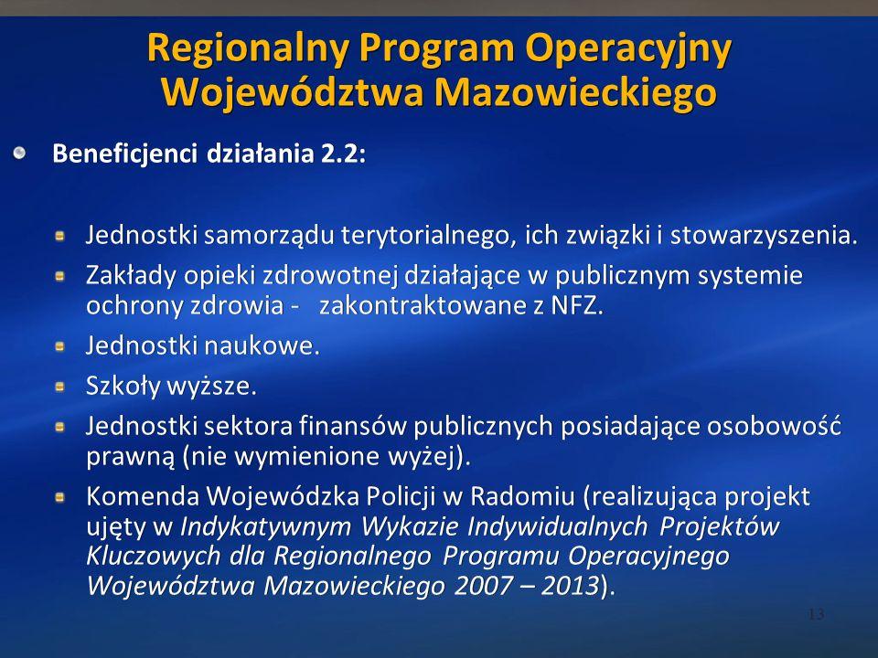 Regionalny Program Operacyjny Województwa Mazowieckiego