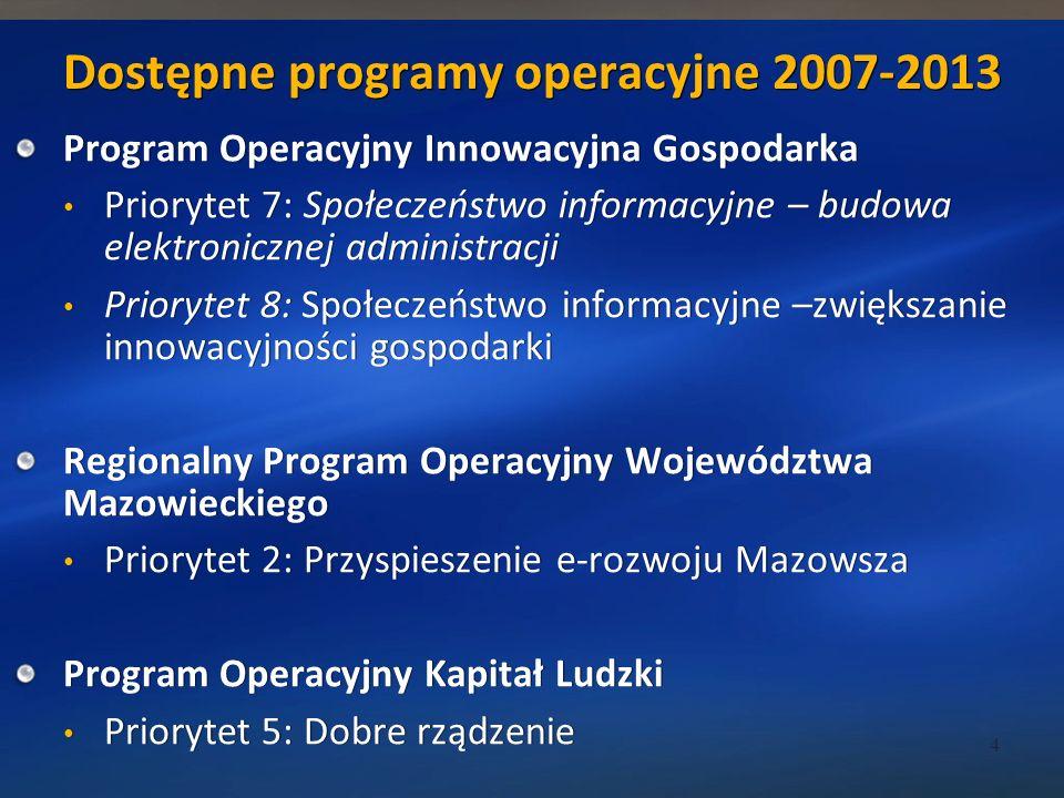 Dostępne programy operacyjne 2007-2013