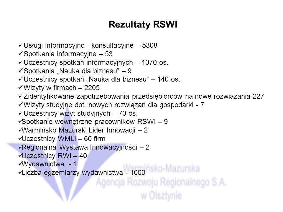 Rezultaty RSWI Usługi informacyjno - konsultacyjne – 5308